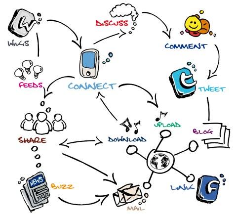 contentwritingblog